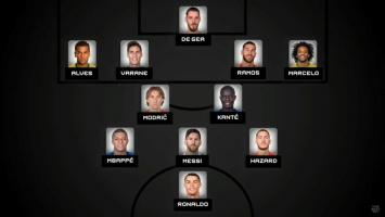 Top 11 Cầu thủ góp mặt trong đội hình xuất sắc nhất thế giới năm 2018